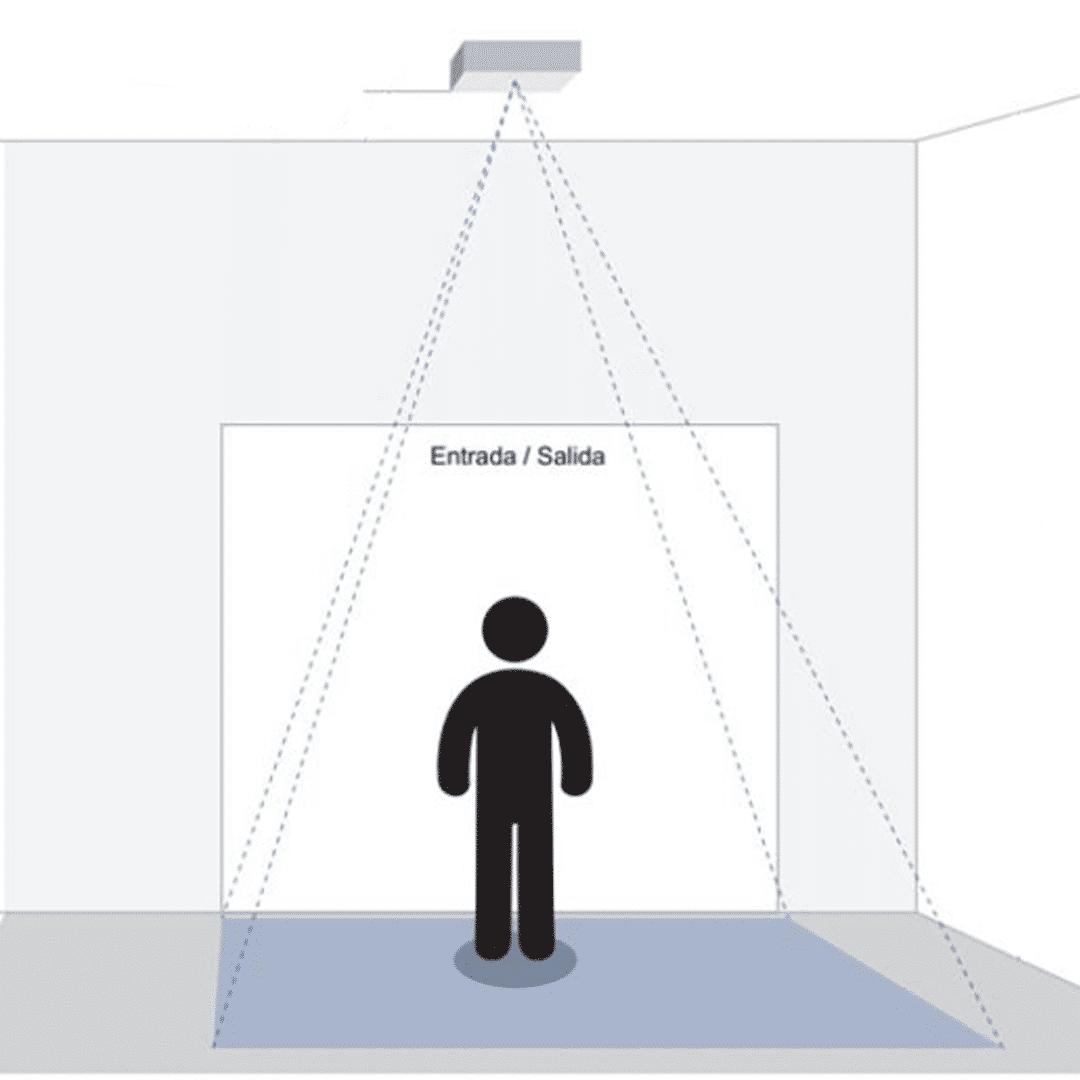 escaneo sensores
