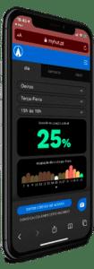 Sistema de control de aforo por medio de app